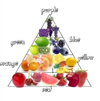 [image] fruit pyramid